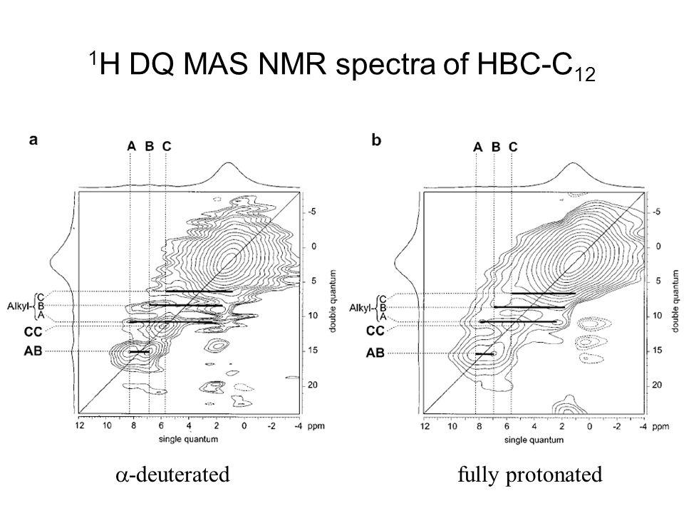 1 H DQ MAS NMR spectra of HBC-C 12  -deuteratedfully protonated