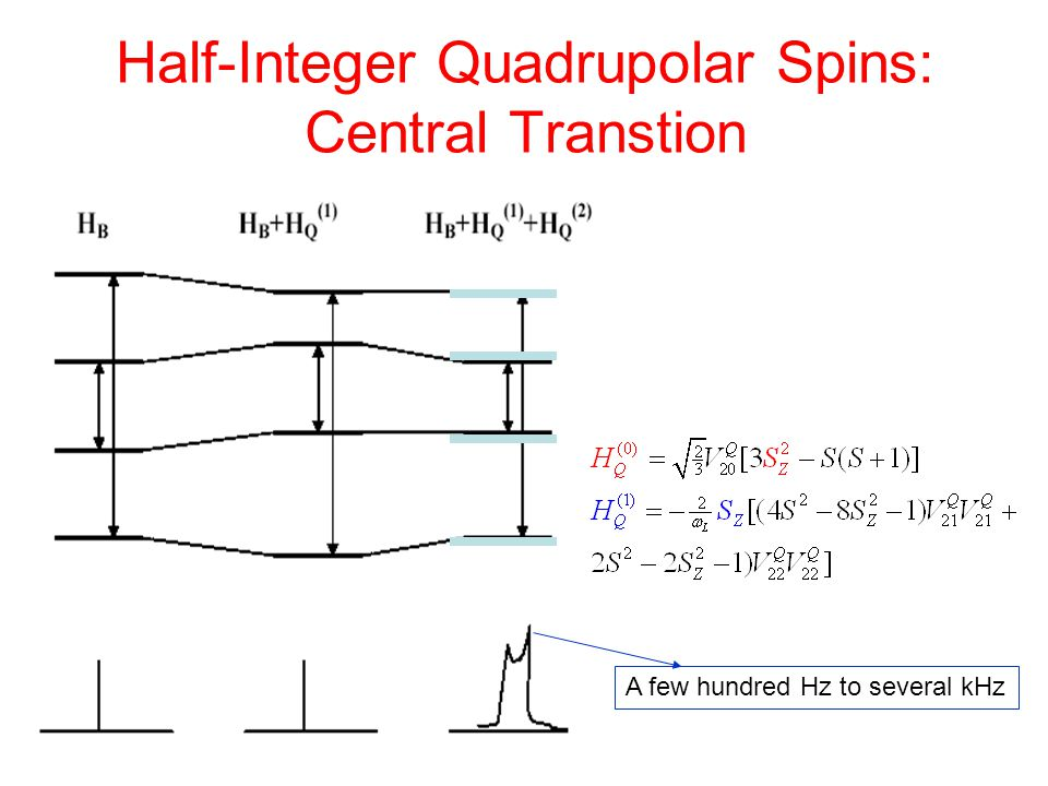 Half-Integer Quadrupolar Spins: Central Transtion A few hundred Hz to several kHz