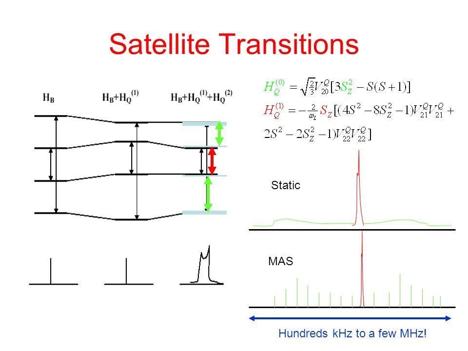 Satellite Transitions Static MAS Hundreds kHz to a few MHz!