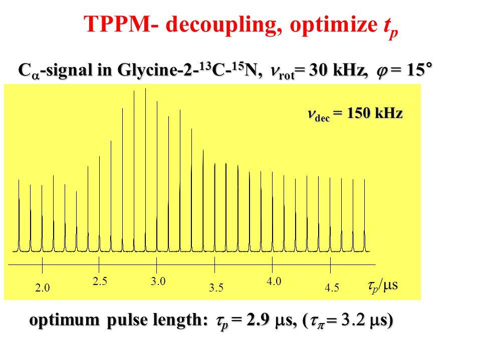 TPPM- decoupling, optimize t p optimum pulse length:  p = 2.9  s, (    s) C  -signal in Glycine-2- 13 C- 15 N, rot = 30 kHz,  = 15° 2.0