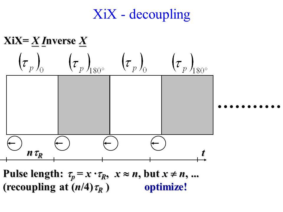 XiX - decoupling XiX= X Inverse X Pulse length:  p = x ·  R, x  n, but x  n,... (recoupling at (n/4)  R )optimize! nRnRnRnR t