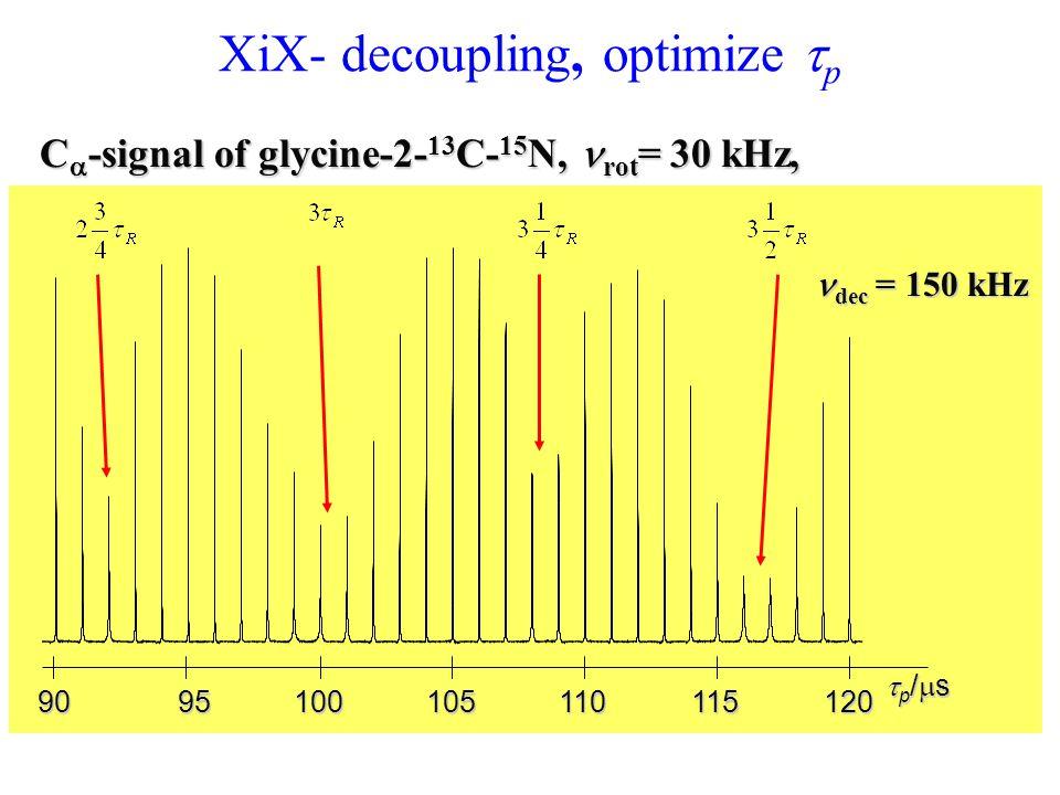 XiX- decoupling, optimize  p C  -signal of glycine-2- 13 C- 15 N, rot = 30 kHz, dec = 150 kHz dec = 150 kHz