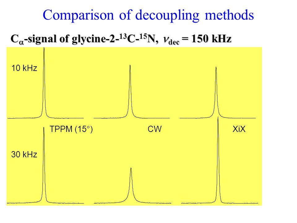 Comparison of decoupling methods C  -signal of glycine-2- 13 C- 15 N, dec = 150 kHz TPPM (15°)CWXiX 10 kHz 30 kHz