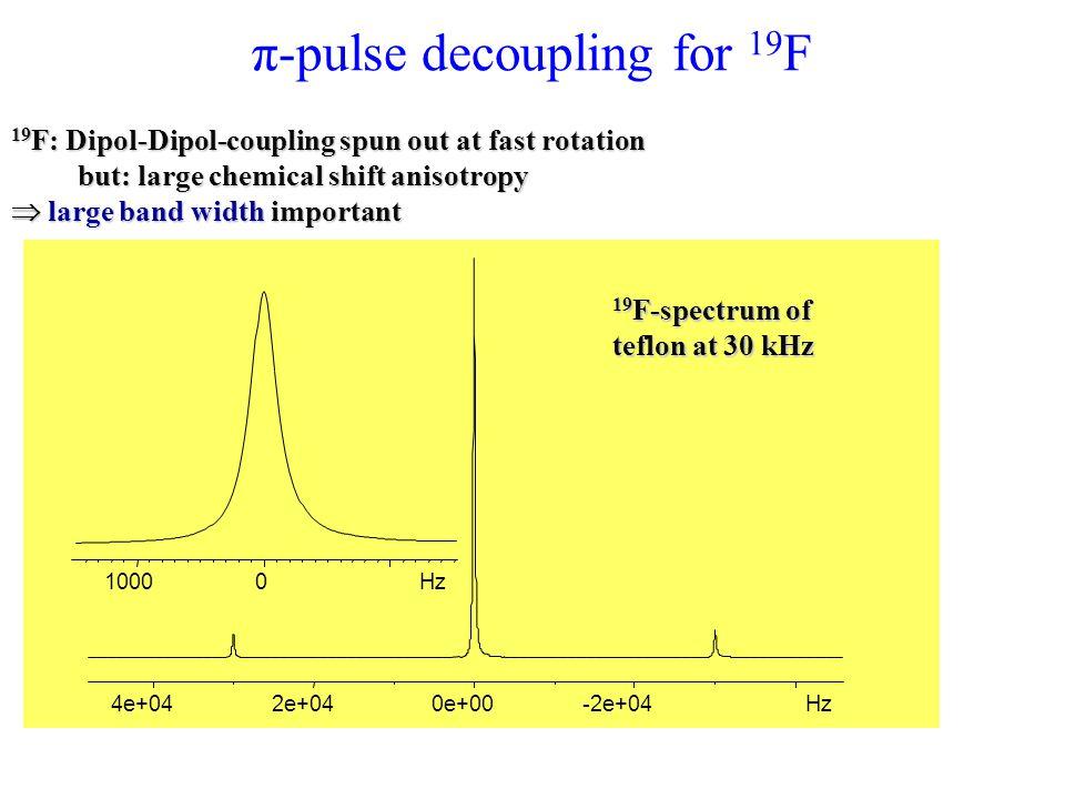 π-pulse decoupling for 19 F 19 F: Dipol-Dipol-coupling spun out at fast rotation but: large chemical shift anisotropy but: large chemical shift anisot