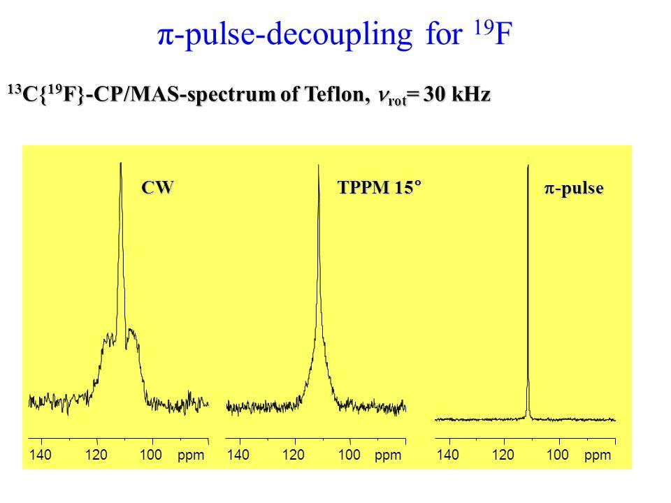 π-pulse-decoupling for 19 F 13 C{ 19 F}-CP/MAS-spectrum of Teflon, rot = 30 kHz CW TPPM 15°  -pulse
