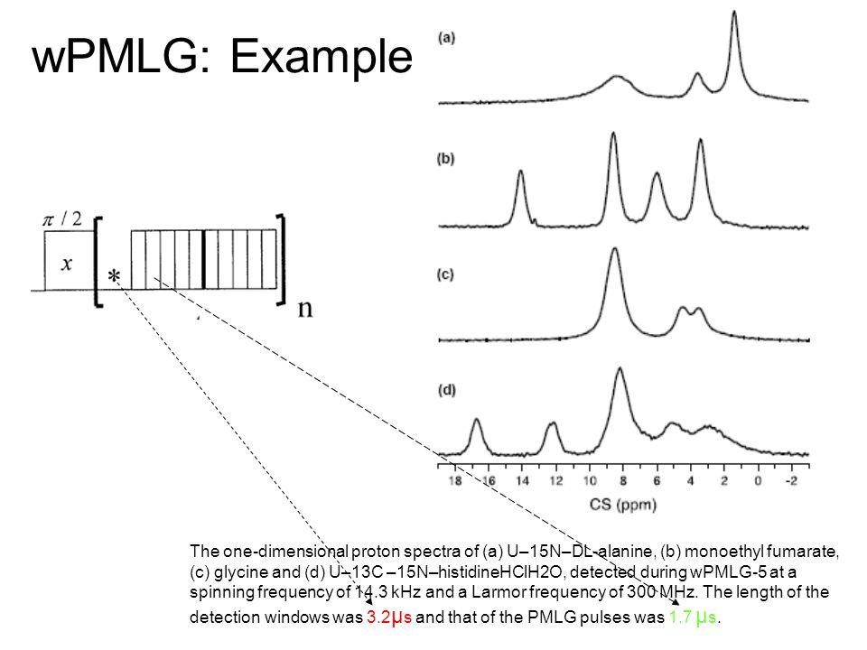 wPMLG: Example The one-dimensional proton spectra of (a) U–15N–DL-alanine, (b) monoethyl fumarate, (c) glycine and (d) U–13C –15N–histidineHClH2O, det