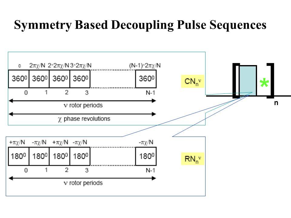 Symmetry Based Decoupling Pulse Sequences [] n *