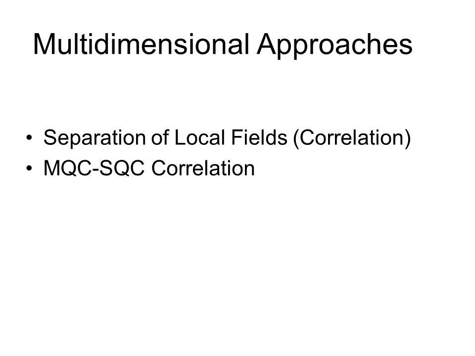 Multidimensional Approaches Separation of Local Fields (Correlation) MQC-SQC Correlation