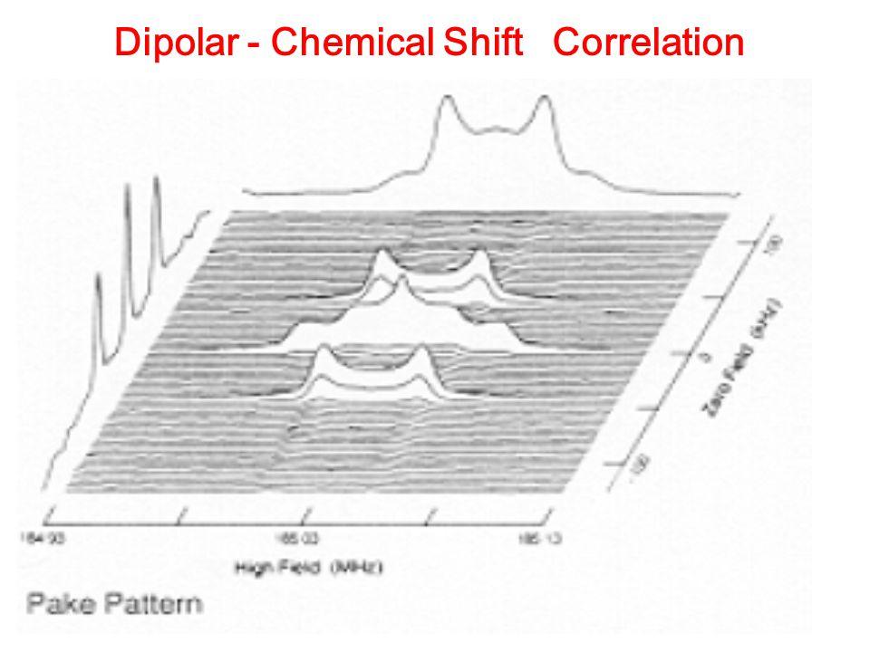 Dipolar - Chemical Shift Correlation