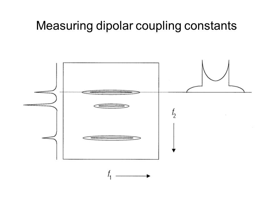 Measuring dipolar coupling constants