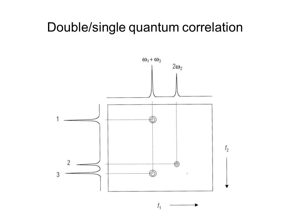Double/single quantum correlation