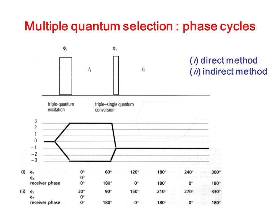 Multiple quantum selection : phase cycles (i) direct method (ii) indirect method