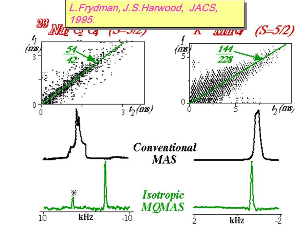 L.Frydman, J.S.Harwood, JACS, 1995.