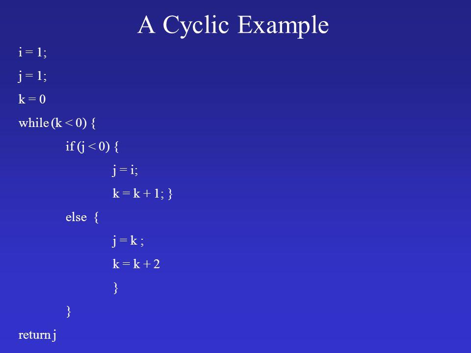 A Cyclic Example i = 1; j = 1; k = 0 while (k < 0) { if (j < 0) { j = i; k = k + 1; } else { j = k ; k = k + 2 } return j
