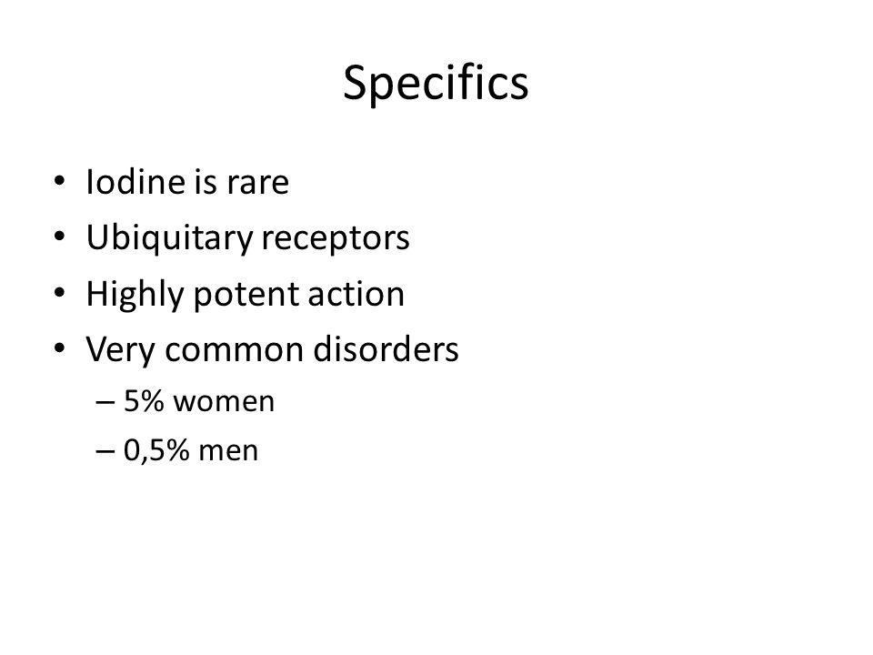 Specifics Iodine is rare Ubiquitary receptors Highly potent action Very common disorders – 5% women – 0,5% men