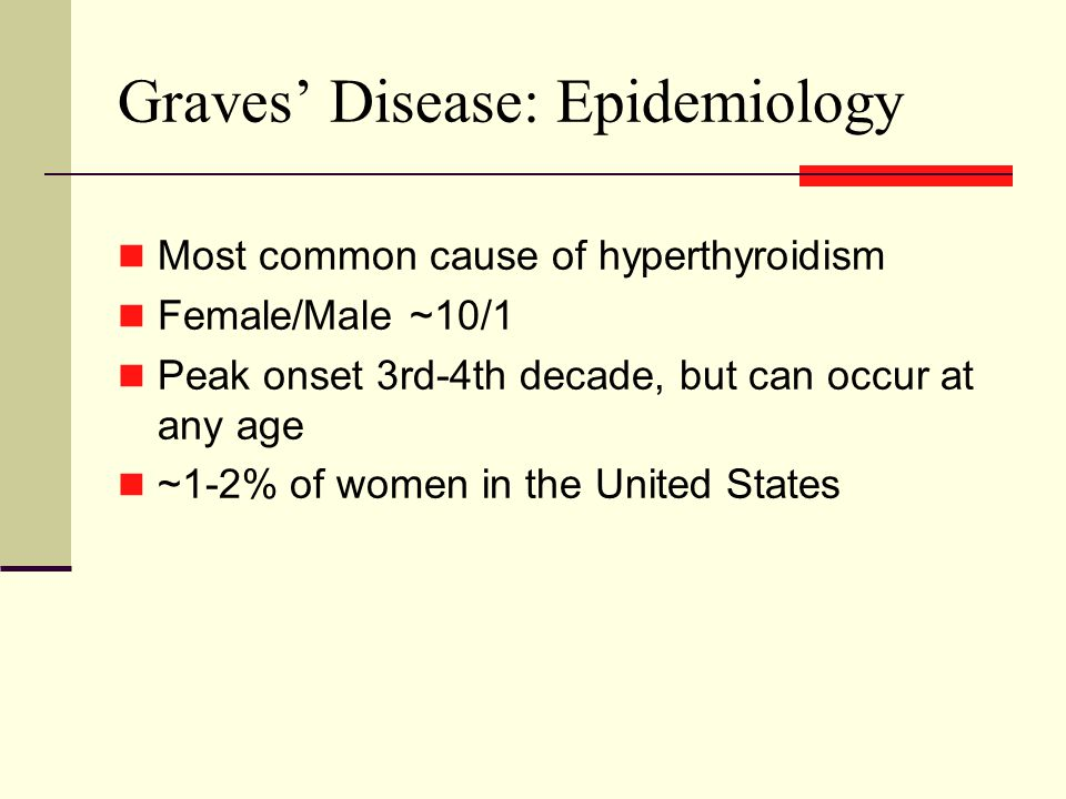 Graves' Disease: Epidemiology Most common cause of hyperthyroidism Female/Male ~10/1 Peak onset 3rd-4th decade, but can occur at any age ~1-2% of women in the United States