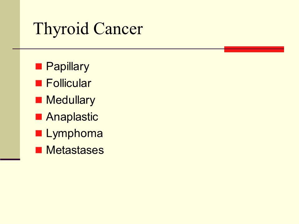 Thyroid Cancer Papillary Follicular Medullary Anaplastic Lymphoma Metastases
