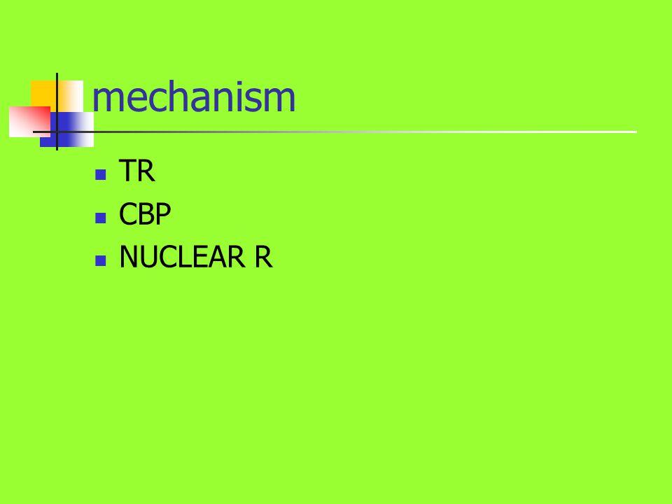 mechanism TR CBP NUCLEAR R