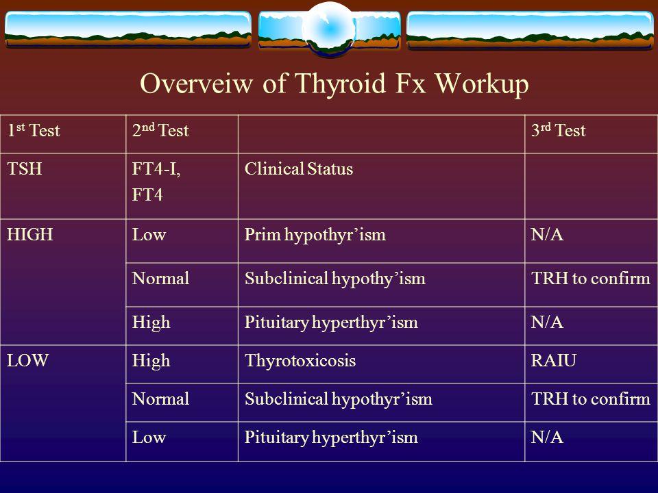 Overveiw of Thyroid Fx Workup 1 st Test2 nd Test3 rd Test TSHFT4-I, FT4 Clinical Status HIGHLowPrim hypothyr'ismN/A NormalSubclinical hypothy'ismTRH t