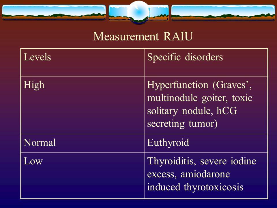 Measurement RAIU LevelsSpecific disorders HighHyperfunction (Graves', multinodule goiter, toxic solitary nodule, hCG secreting tumor) NormalEuthyroid