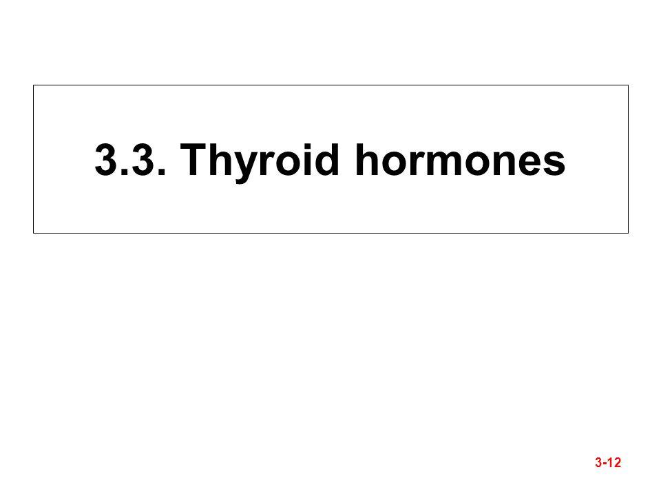 3.3. Thyroid hormones 3-12