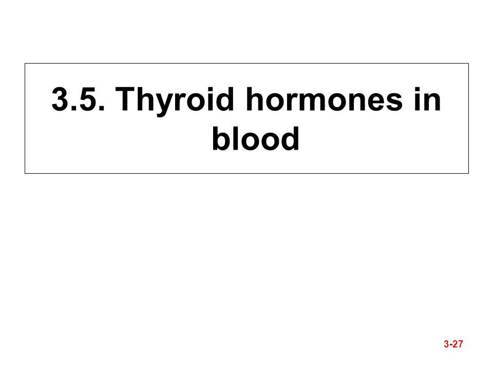 3.5. Thyroid hormones in blood 3-27