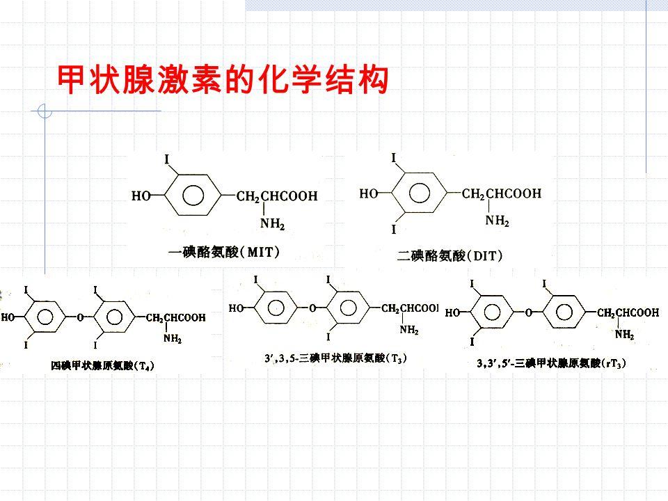 甲状腺激素的化学结构
