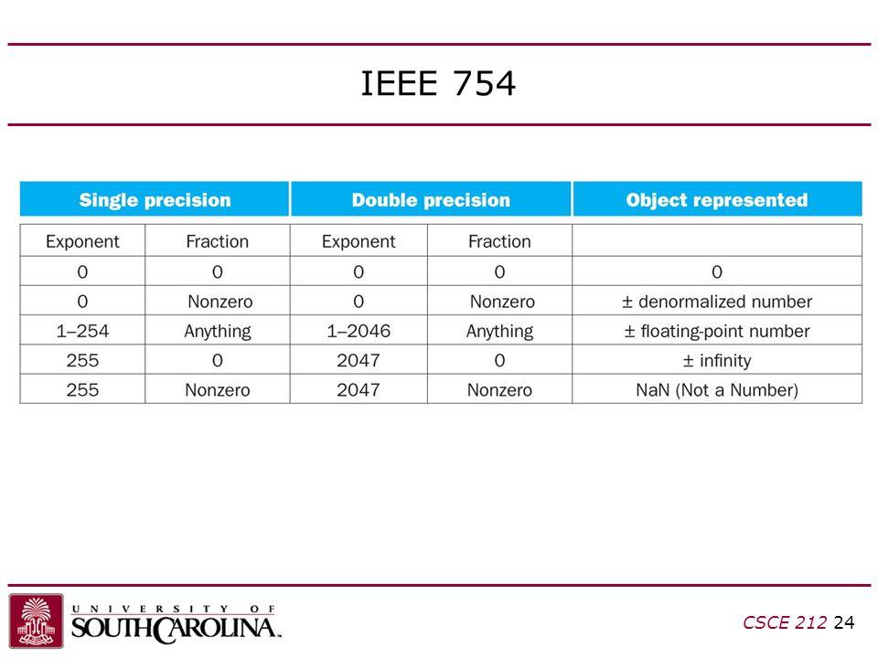 IEEE 754 CSCE 212 24