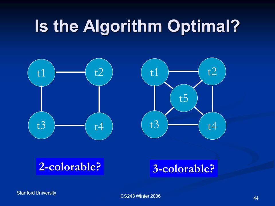 CS243 Winter 2006 Stanford University 44 Is the Algorithm Optimal.