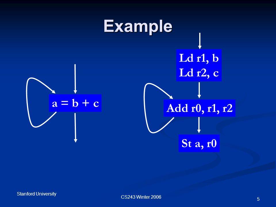 CS243 Winter 2006 Stanford University 5 Example Ld r1, b Ld r2, c Add r0, r1, r2 St a, r0 a = b + c