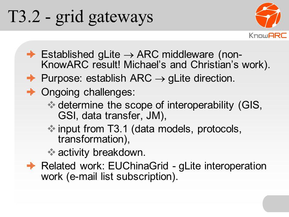 T3.2 - grid gateways Established gLite  ARC middleware (non- KnowARC result.