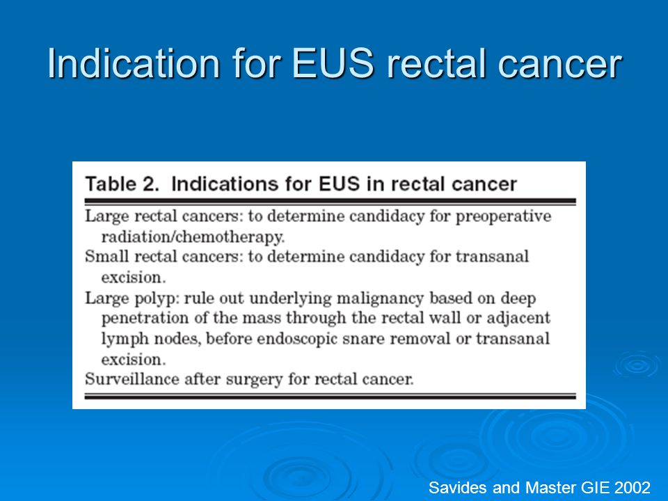 Indication for EUS rectal cancer Savides and Master GIE 2002