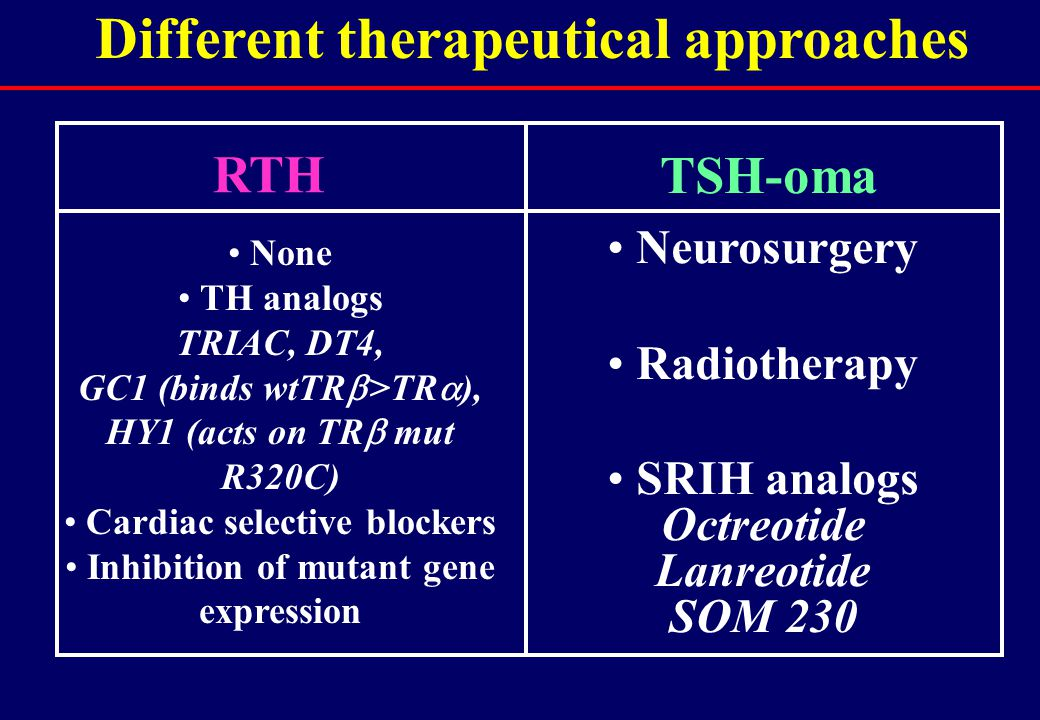 Different therapeutical approaches None TH analogs TRIAC, DT4, GC1 (binds wtTR  >TR  ), HY1 (acts on TR  mut R320C) Cardiac selective blockers Inhibition of mutant gene expression Neurosurgery Radiotherapy SRIH analogs Octreotide Lanreotide SOM 230 RTH TSH-oma