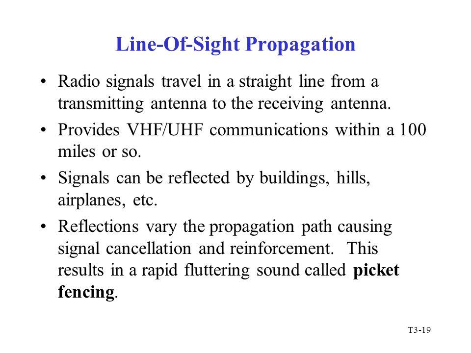 T3-20 Line-Of-Sight (LOS) Propagation