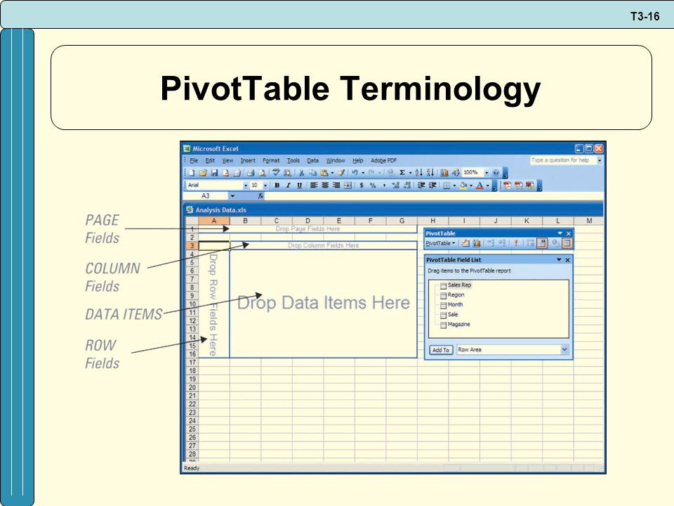 T3-16 PivotTable Terminology