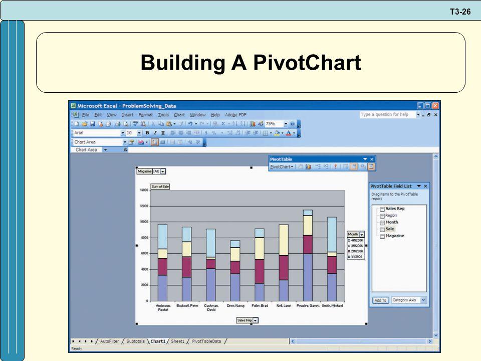 T3-26 Building A PivotChart