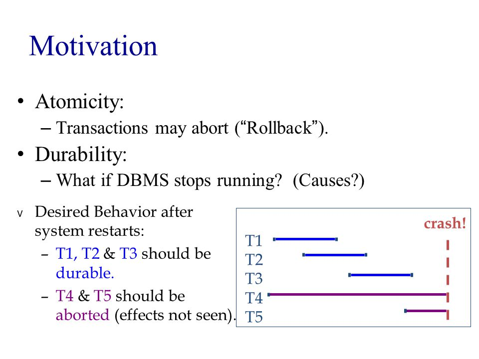 Motivation Atomicity: – Transactions may abort ( Rollback ).