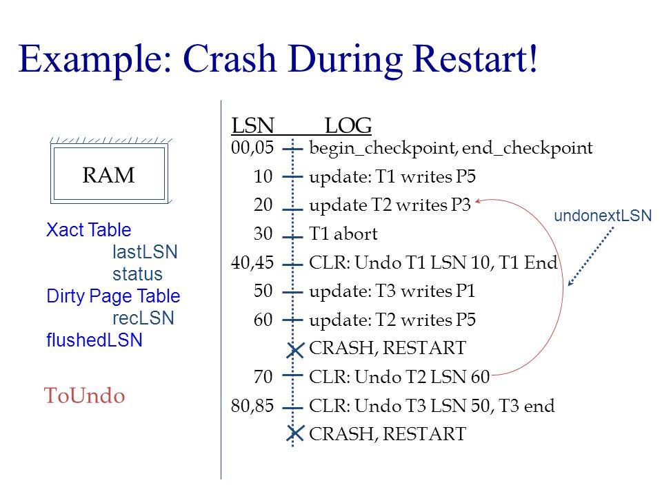 Example: Crash During Restart.