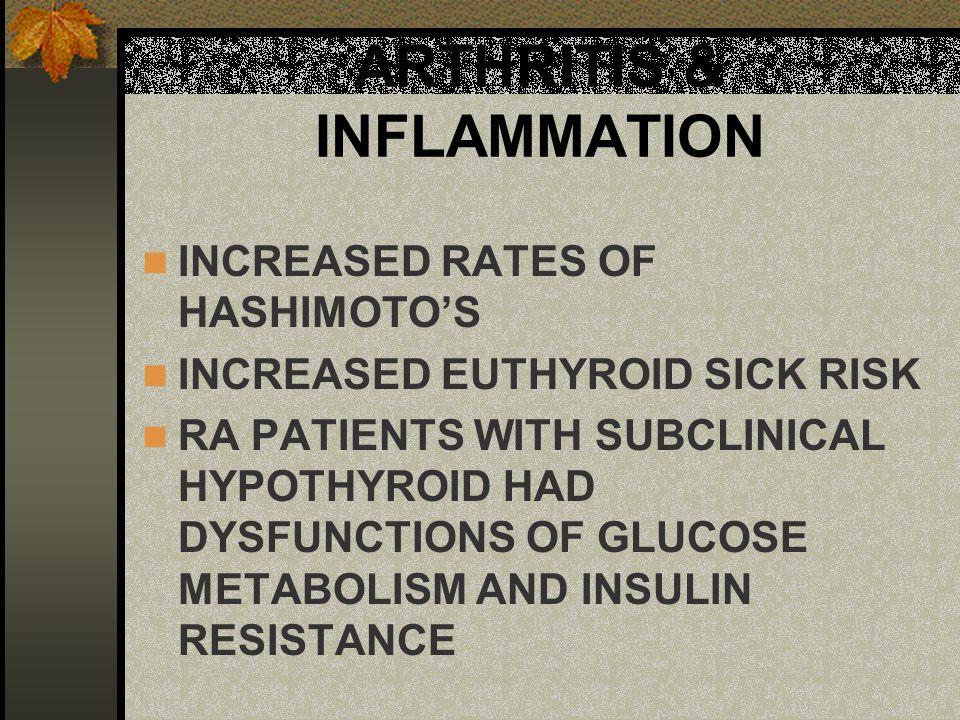 RMR Response to Medication