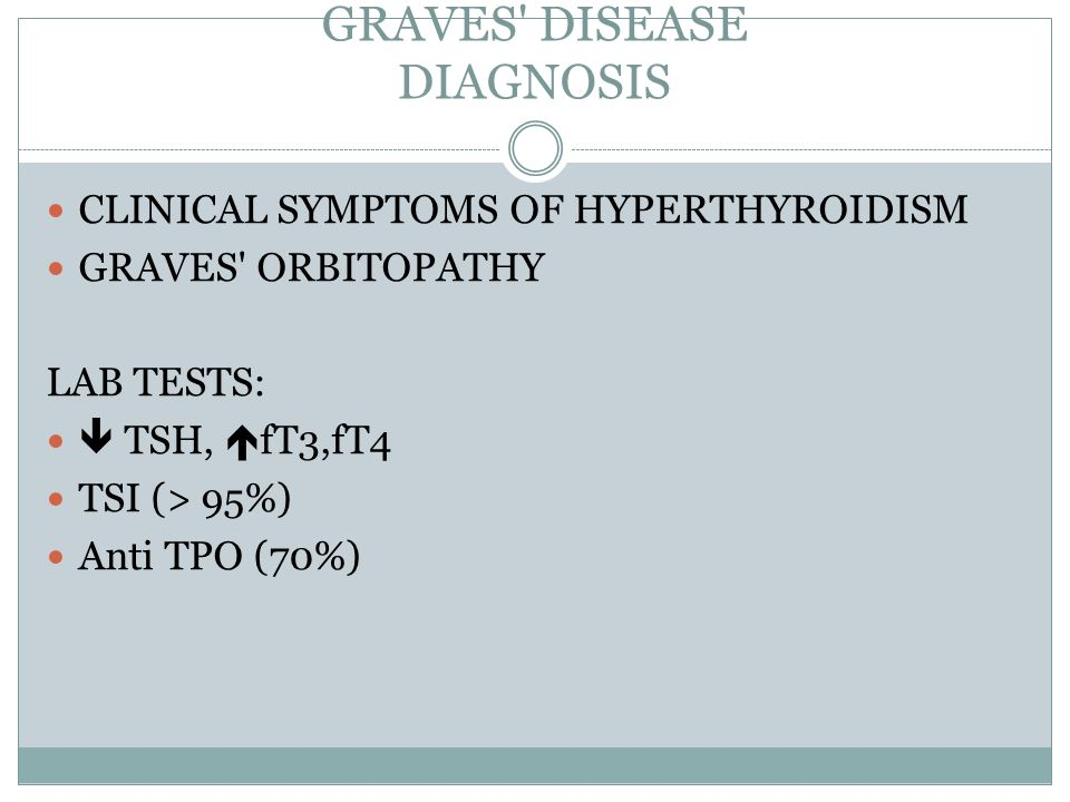 GRAVES DISEASE DIAGNOSIS CLINICAL SYMPTOMS OF HYPERTHYROIDISM GRAVES ORBITOPATHY LAB TESTS:  TSH,  fT3,fT4 TSI (> 95%) Anti TPO (70%)