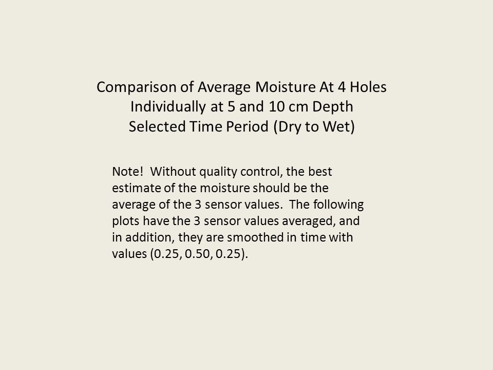 Comparison of Average Moisture At 4 Holes Individually at 5 and 10 cm Depth Selected Time Period (Dry to Wet) Note! Without quality control, the best