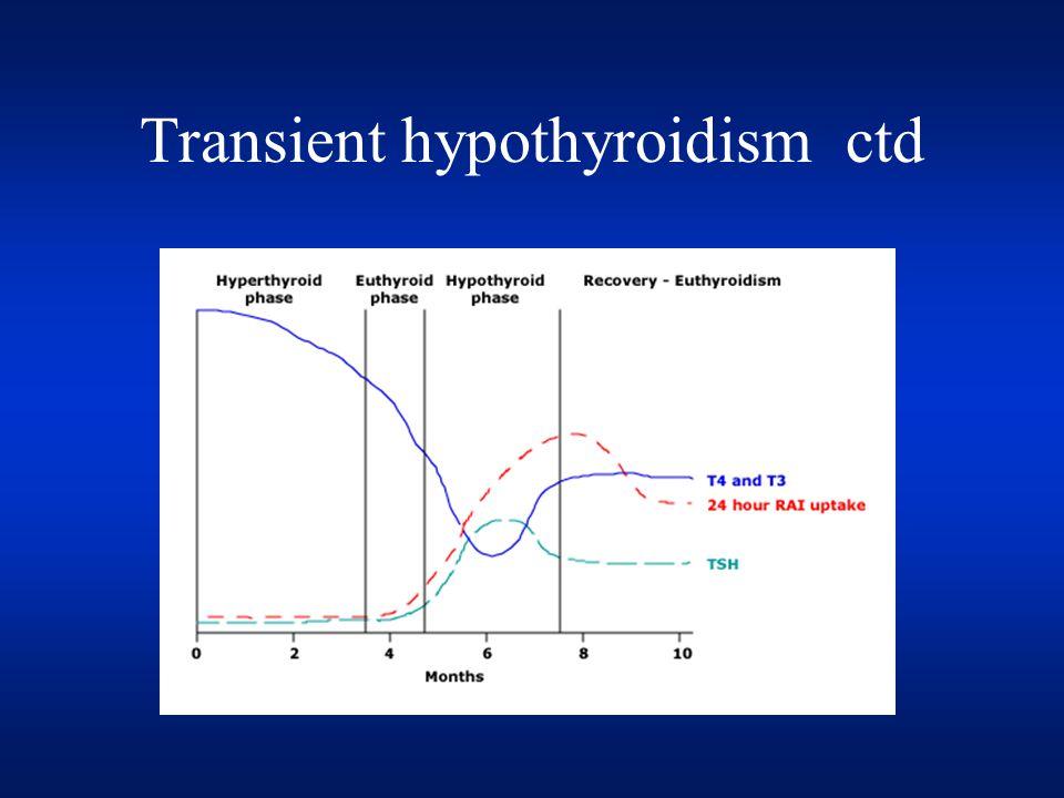 Transient hypothyroidism ctd