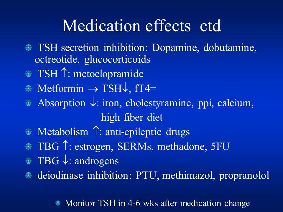 Medication effects ctd TSH secretion inhibition: Dopamine, dobutamine, octreotide, glucocorticoids TSH  : metoclopramide Metformin  TSH , fT4= Absorption  : iron, cholestyramine, ppi, calcium, high fiber diet Metabolism  : anti-epileptic drugs TBG  : estrogen, SERMs, methadone, 5FU TBG  : androgens deiodinase inhibition: PTU, methimazol, propranolol Monitor TSH in 4-6 wks after medication change