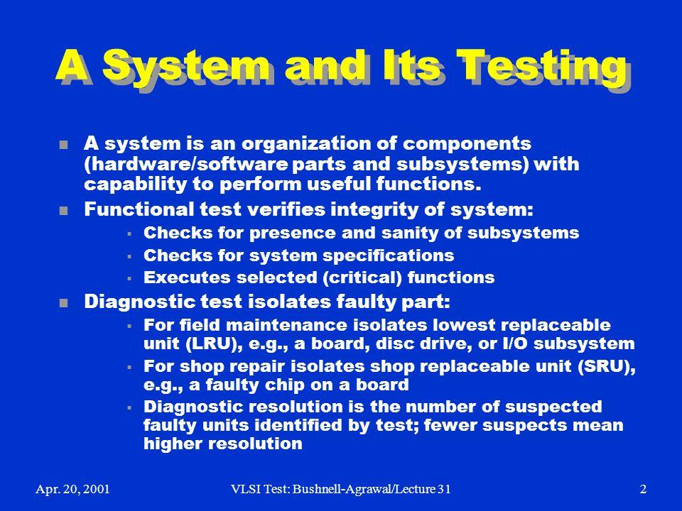 Apr.20, 2001VLSI Test: Bushnell-Agrawal/Lecture 3113 PCB vs.