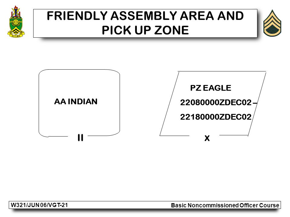 Basic Noncommissioned Officer Course W321/JUN 06/VGT-21 FRIENDLY ASSEMBLY AREA AND PICK UP ZONE AA INDIAN PZ EAGLE 22080000ZDEC02 – 22180000ZDEC02 X II