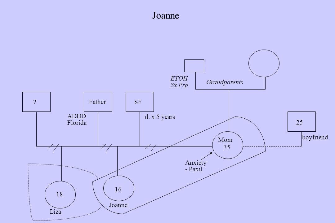 boyfriend Joanne 25 35 Mom Grandparents Father. 18 16 SF ETOH Sx Prp Anxiety - Paxil d.