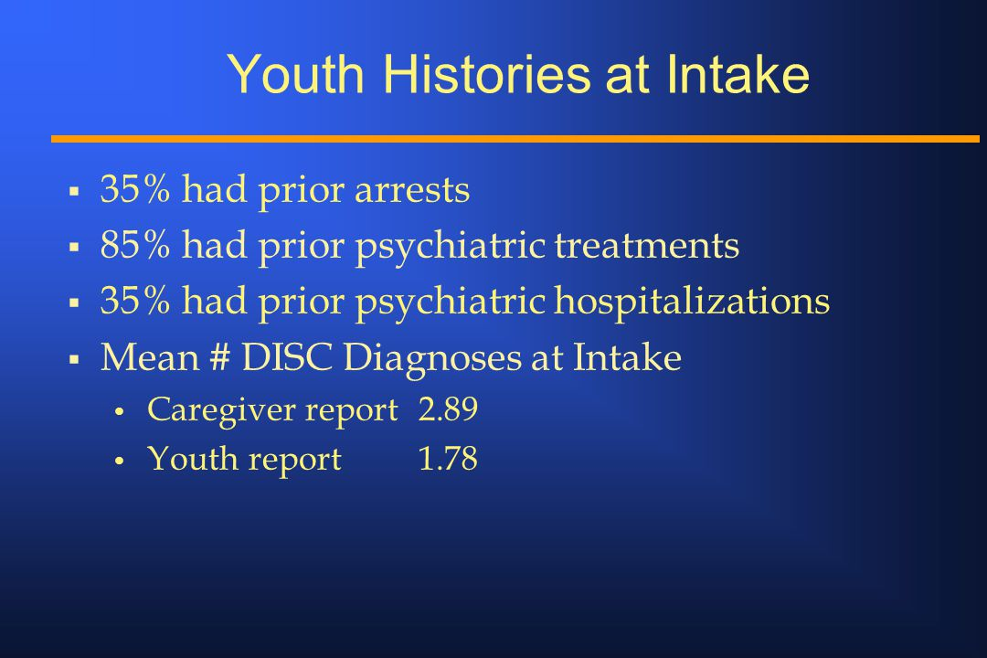 Youth Histories at Intake  35% had prior arrests  85% had prior psychiatric treatments  35% had prior psychiatric hospitalizations  Mean # DISC Diagnoses at Intake Caregiver report2.89 Youth report1.78