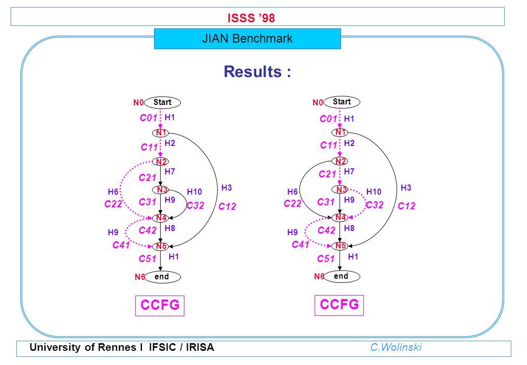 ISSS '98 University of Rennes I IFSIC / IRISA C.Wolinski C42 CCFG Start end H1 H3 H2 H7 H10 H9 H6 H9 H8 H1 N3 N0 N1 N2 N4 N5 N6 C01 C41 C22 C21 C32 C31 C42 C51 C12 C11 CCFG Start end H1 H3 H2 H7 H10 H9 H6 H9 H8 H1 N3 N0 N1 N2 N4 N5 N6 C01 C41 C22 C21 C32 C31 C51 C12 C11 JIAN Benchmark Results :