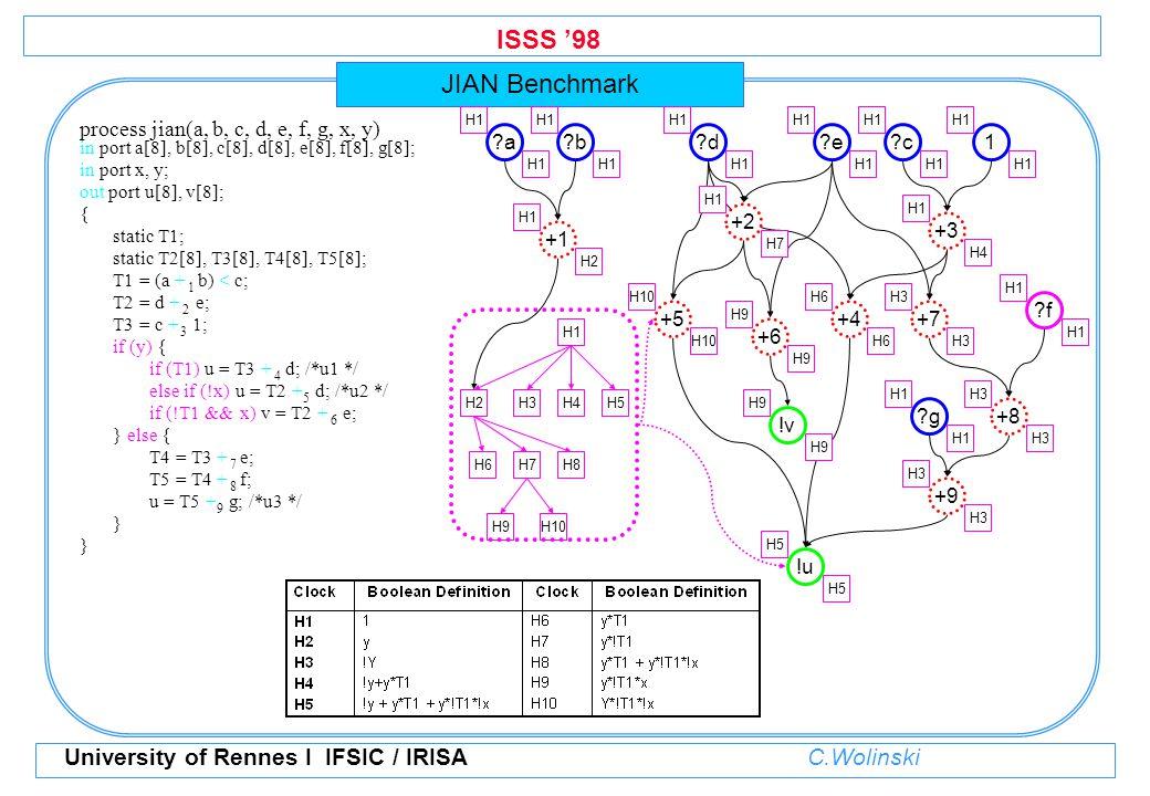 ISSS '98 University of Rennes I IFSIC / IRISA C.Wolinski JIAN Benchmark process jian(a, b, c, d, e, f, g, x, y) in port a[8], b[8], c[8], d[8], e[8], f[8], g[8]; in port x, y; out port u[8], v[8]; { static T1; static T2[8], T3[8], T4[8], T5[8]; T1 = (a + 1 b) < c; T2 = d + 2 e; T3 = c + 3 1; if (y) { if (T1) u = T3 + 4 d; /*u1 */ else if (!x)u = T2 + 5 d; /*u2 */ if (!T1 && x)v = T2 + 6 e; } else { T4 = T3 + 7 e; T5 = T4 + 8 f; u = T5 + 9 g; /*u3 */ } } a H1 +3 H1 H4 b H1 d H1 e H1 c H1 1 f H1 +1 H1 H2 +5 H10 +6 H9 +4 H6 g H1 +9 H3 !u H5 +8 H3 +7 H3 +2 H1 H7 !v H9 H1 H2H3H4H5 H6H7H8 H9H10