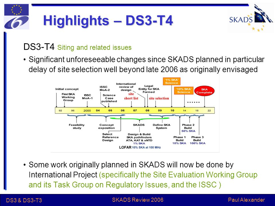 Paul Alexander DS3 & DS3-T3 SKADS Review 2006 Highlights – DS3-T4 DS3-T4 Siting and related issues Significant unforeseeable changes since SKADS planned in particular delay of site selection well beyond late 2006 as originally envisaged Some work originally planned in SKADS will now be done by International Project (specifically the Site Evaluation Working Group and its Task Group on Regulatory Issues, and the ISSC )